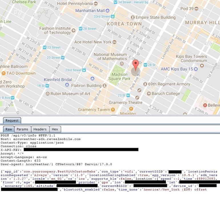 SafeUM Blog - AccuWeather caught sending user location data, even