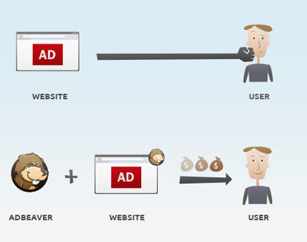 SafeUM Blog - 31 Best Ad Blockers for Chrome, Firefox, Android and
